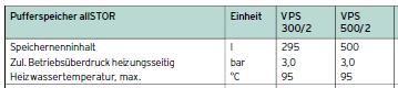 Bisheriges Datenblatt zum Vaillant VPS 300/2