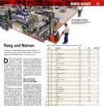 BHKW-Ranking 2010 (Grafik: Vorschaugrafik auf E & M Artikel)