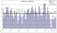 Der Preis für KWK-Strom im Detail für Q4/2013 (Grafik: EnerJu UG)