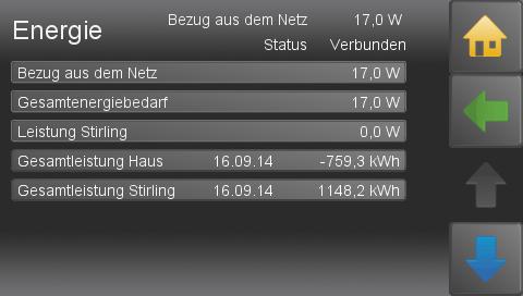 Darstellung des Stromverbrauchs über Pelletronic Touch