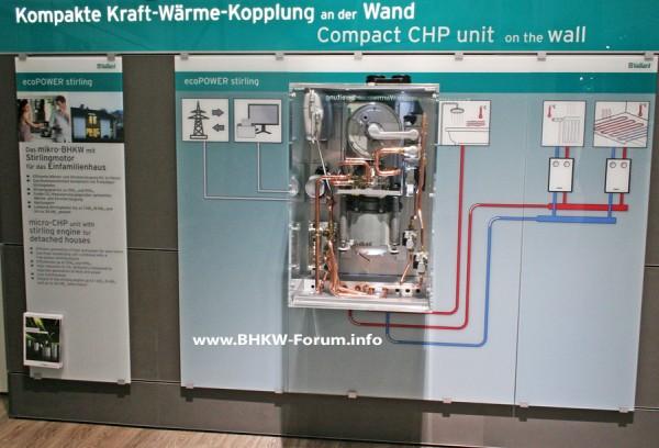 Vaillant ecoPOWER stirling auf der ISH 2011 (Bild: BHKW-Infothek)