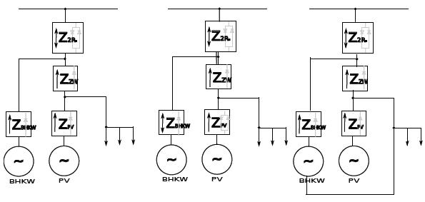 Mögliche Zählerkaskade der Clearingstelle EEG für bevorzugten BHKW-Eigenverbrauch