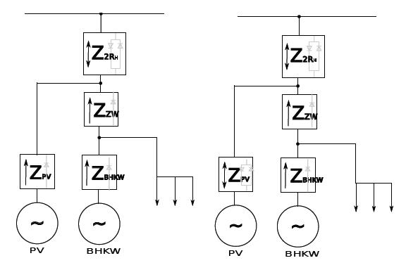 Zählerkaskade entsprechend dem Schaltbild der Clearingstelle EEG